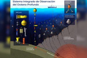 Investigadores descubrirán secretos sismológicos y oceanográficos de la Fosa de Atacama